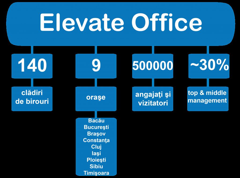 ELEVATEofficegrafic